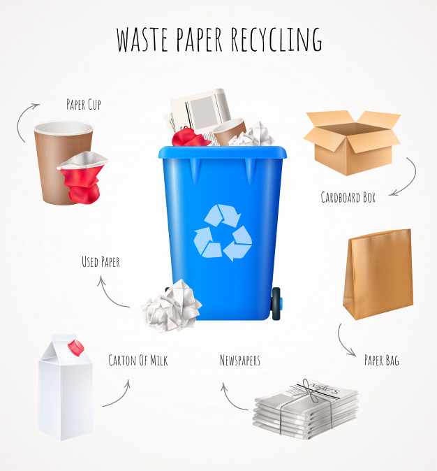 waste paper recycling concept with cardboard newspapers bag realistic 1284 33137